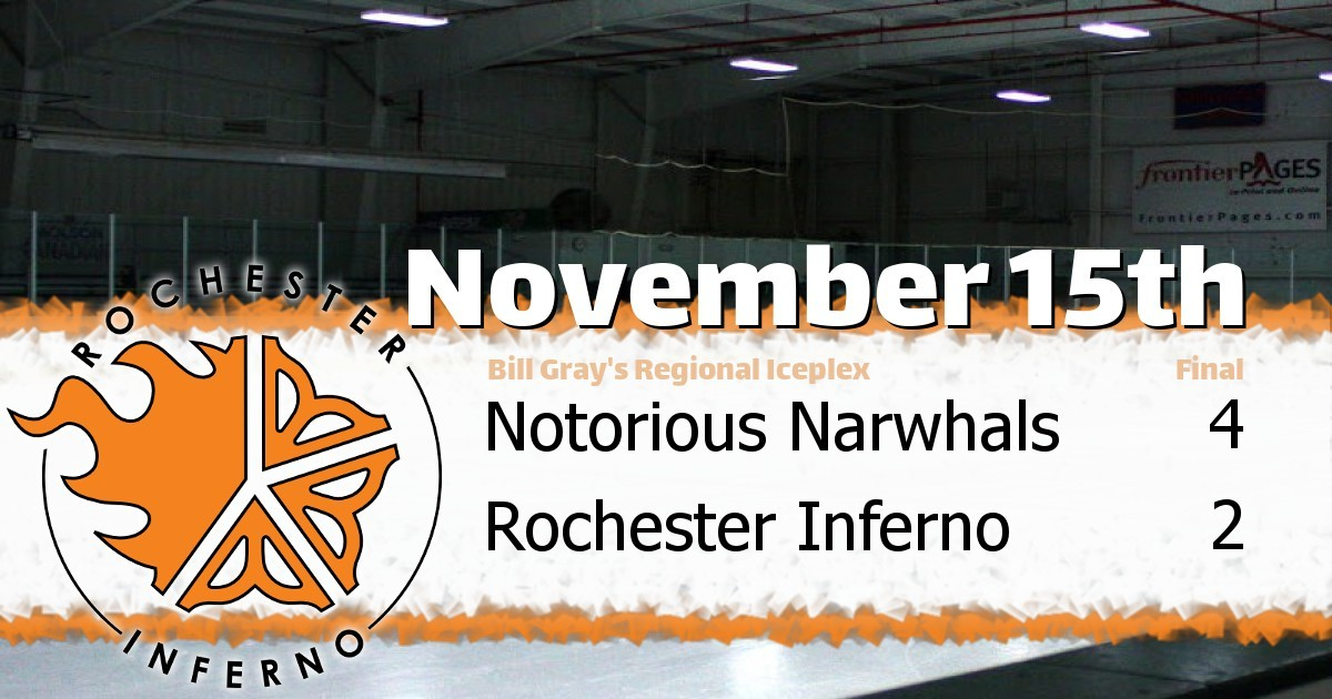 Inferno lacks finish, Narwhals skate past