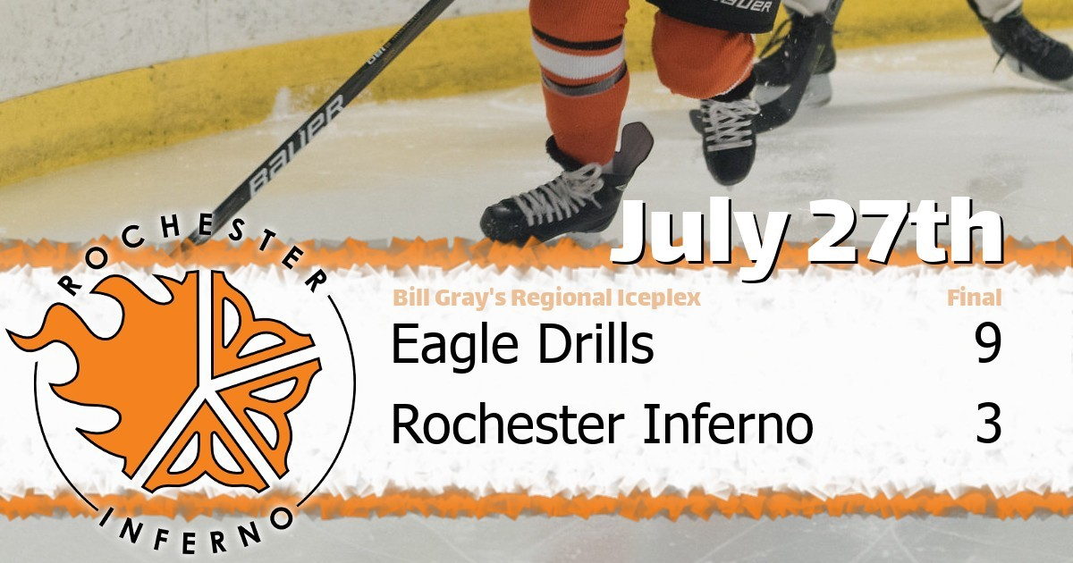 Eagle Drills over Inferno on Tuesday
